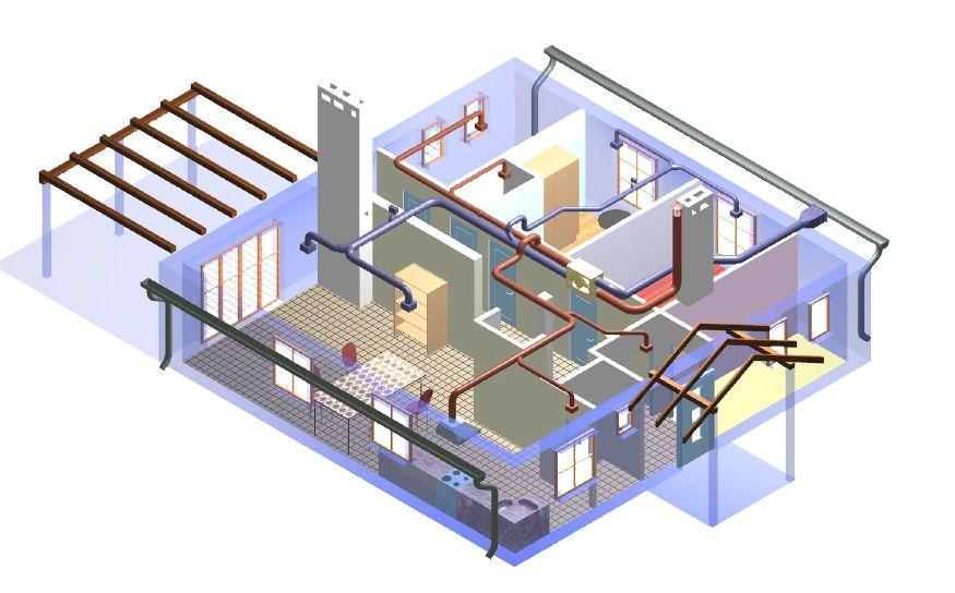 ventilatie cu recuperare de caldura case si apartamente